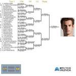 Le tableau du tournoi de tennis de Valence