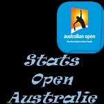 Stats-australian-open-image
