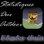 dur-outdoor-etats-unis-2013-image