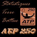 terre-battue-europe-ATP250-image