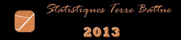 Le classement Terre Battue en 2013